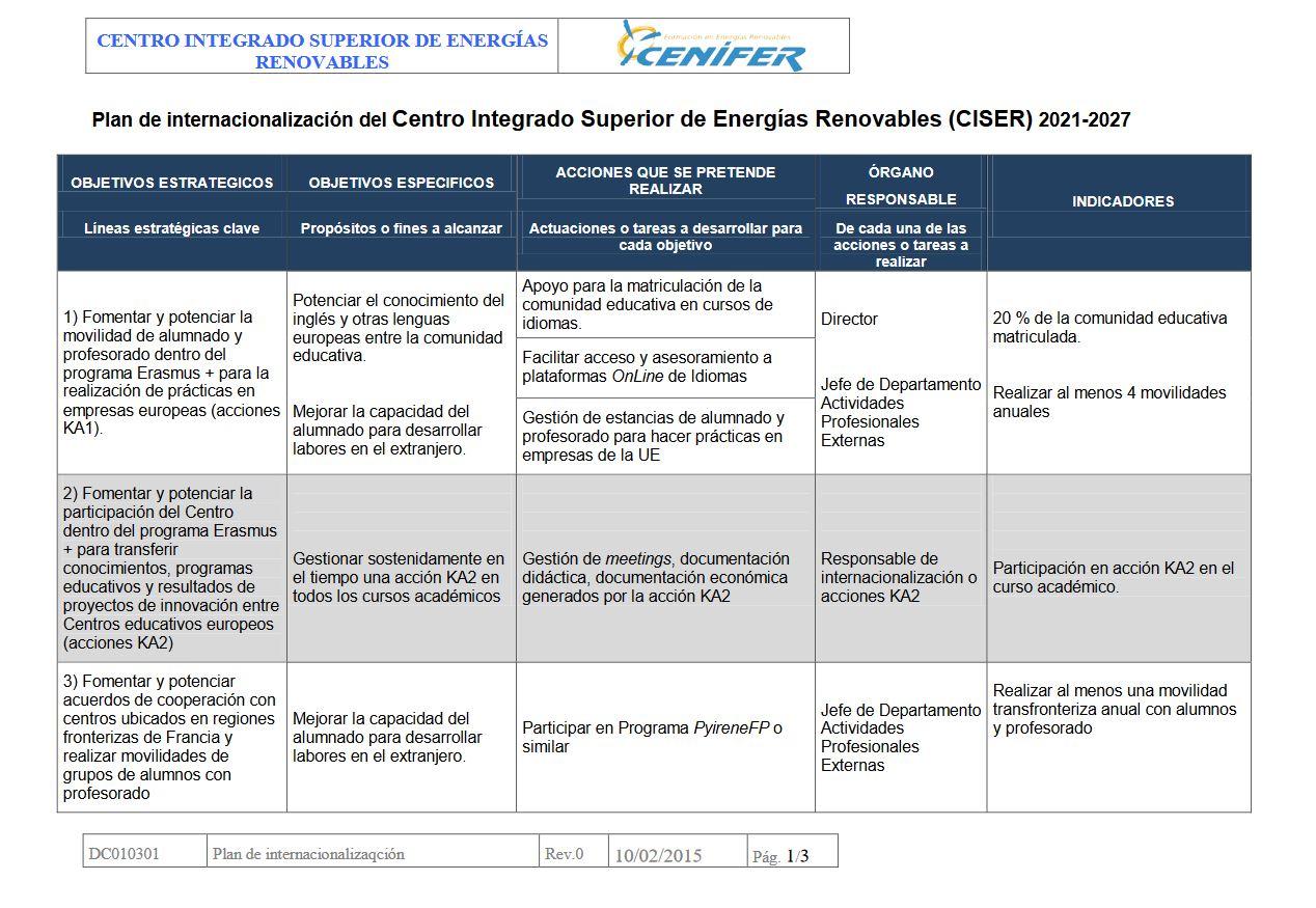 Cenifer Plan Internacionalización 2020