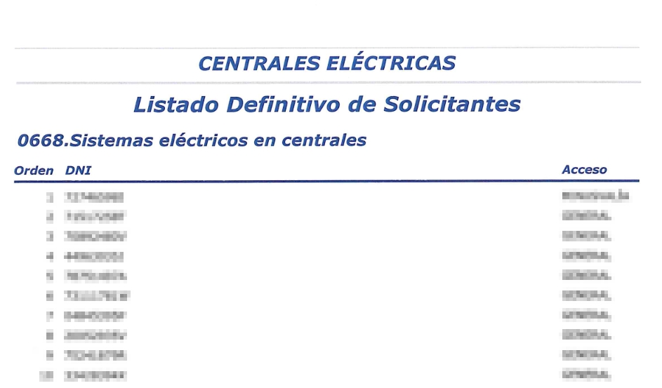 Cenifer-Listado de admitidos Ciclo Centrales Eléctricas