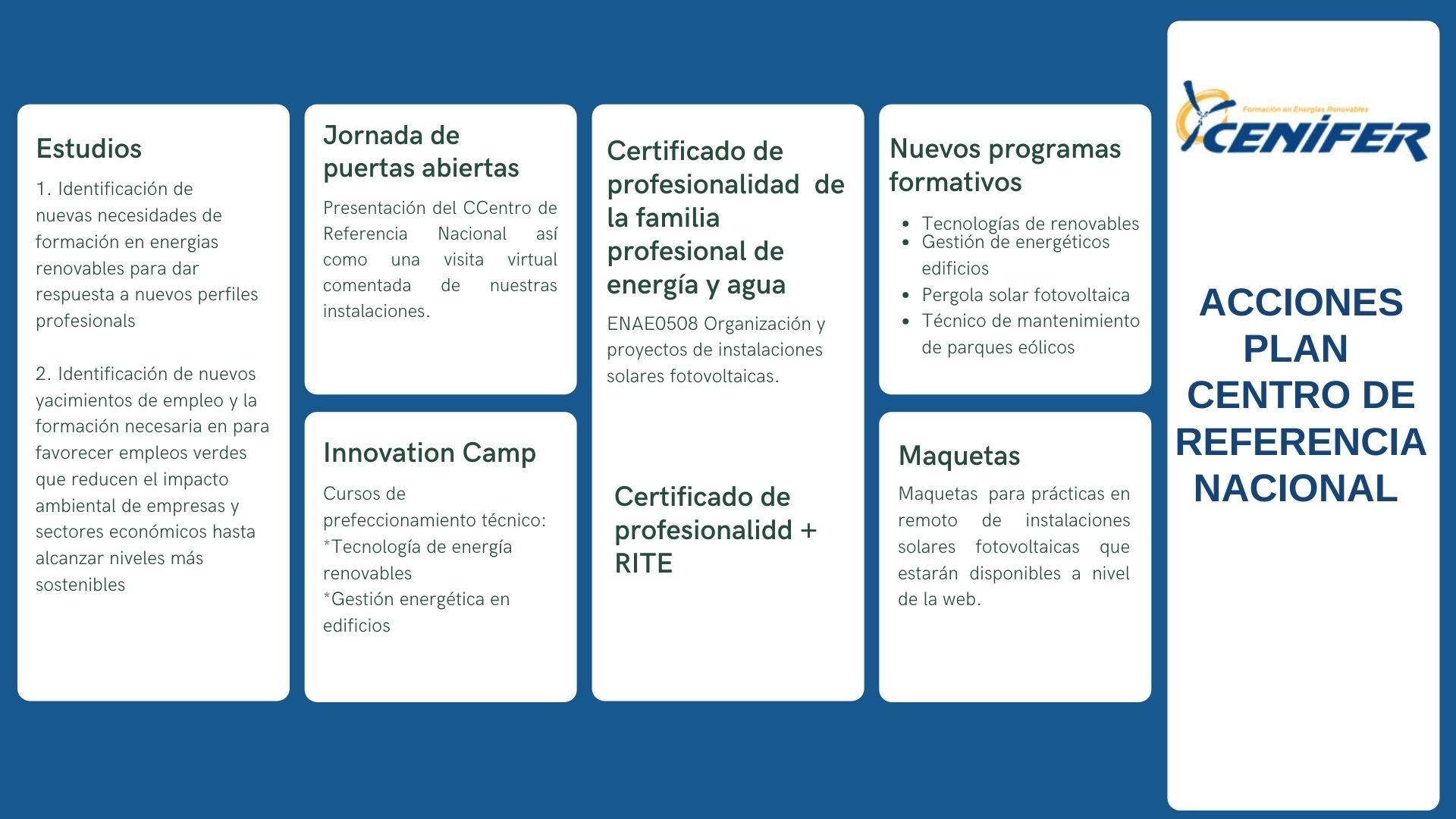 Cenifer - Acciones dentro del Plan del Centro de Referencia Nacional 2020
