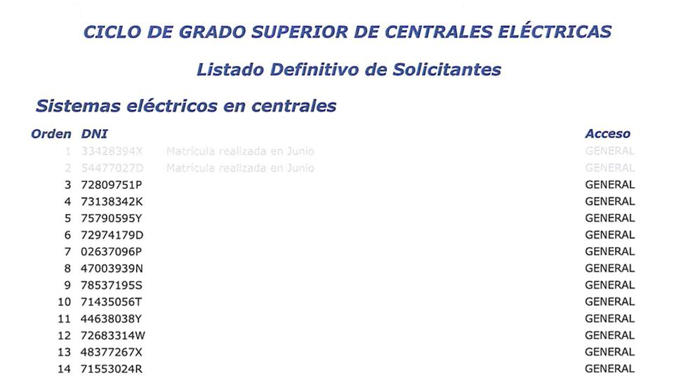 GS Centrales Electricas Listado definitivo de admitidos Sept